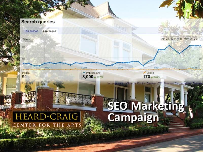 SEO Marketing Campaign - McKinney, Tx